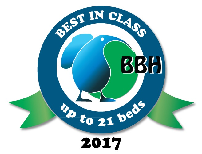 Best in Class Rating